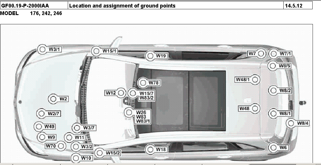 mercedes a w176 repair manual car owners manual u2022 rh karenhanover co mercedes w176 owners manual Mercedes W196