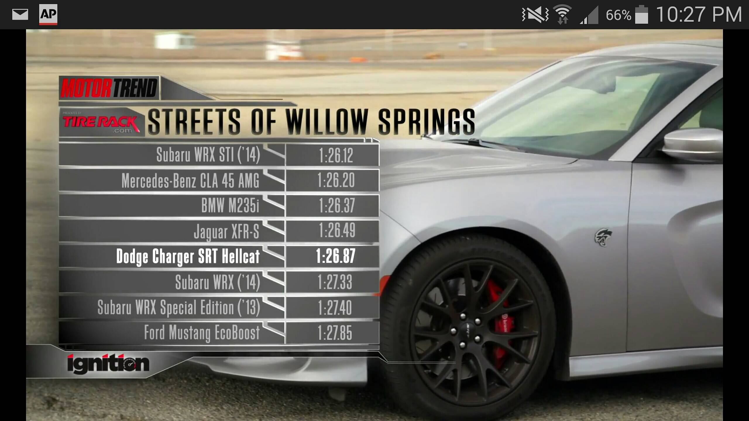 CLA 45 Streets of Willow Springs track time